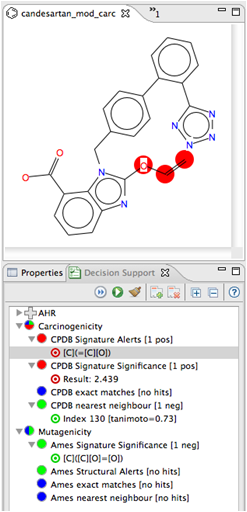 Distributed pharmacological predictions