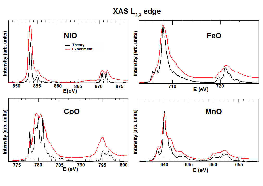 First principles modelling of the l edge x ray absorption we have developed a novel and efficient computational scheme for the calculation of the l23 edges x ray absorption spectra xas that combines density ccuart Gallery