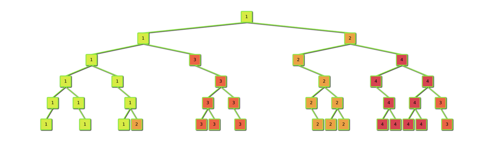 task_tree